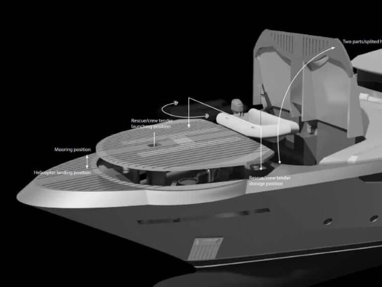 Yacht hydraulic system helipad or helicopter landing platform